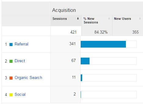 relatorio-google-analytics-analise-trafego-2