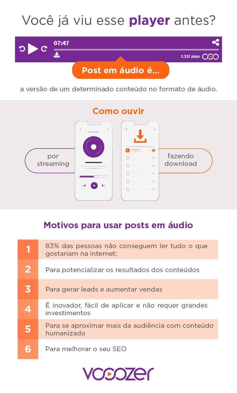 infografico-posts-em-audio